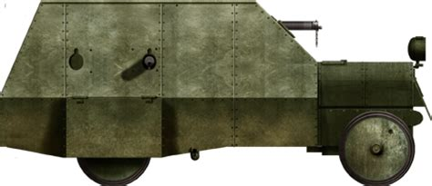 The Austro-Hungarian Junovicz armored car