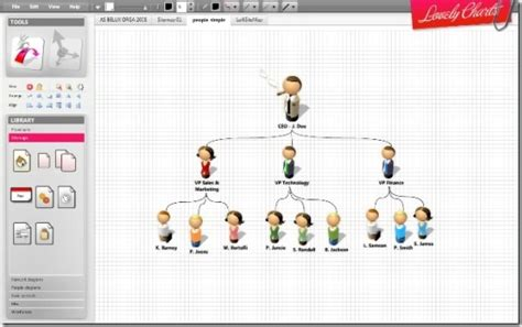 Create Free Professional Flowcharts, Sitemaps, And